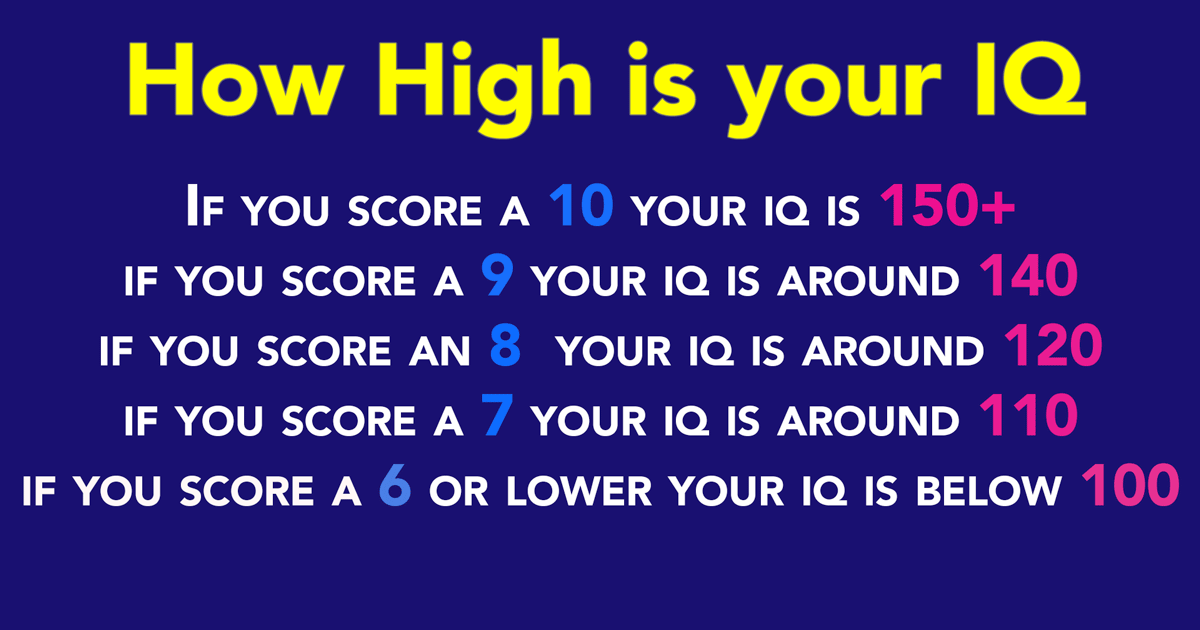 How high is your IQ